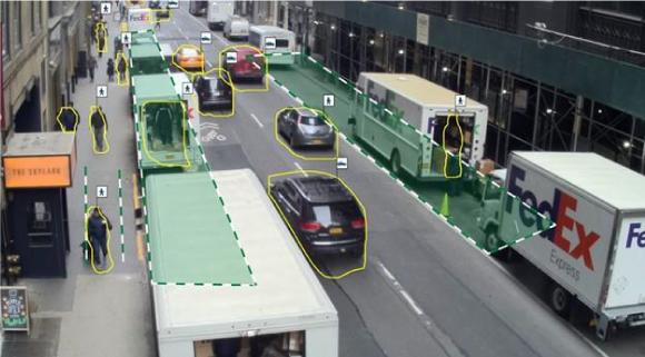 analiza video smart city